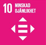 Minskad ojämlikhet – Clarion Hotel Post – Klimatmål – Agenda 2030