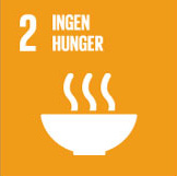 Ingen hunger – Clarion Hotel Post – Klimatmål – Agenda 2030