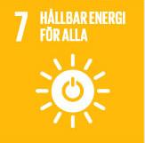Hållbar energi för alla – Clarion Hotel Post – Klimatmål – Agenda 2030